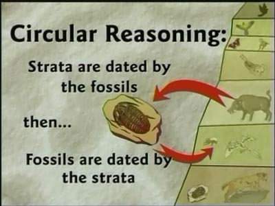 Circular Reasoning - Strata are dated by fossils; then fossils dated by strata - Kent Hovind